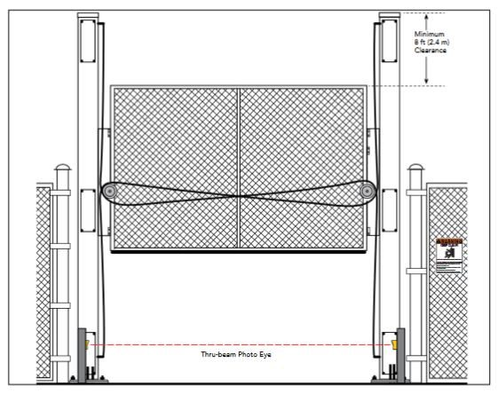 Vertical Lift Gate Entrapment Protection Zone by HySecurity